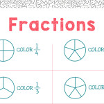 Fractions featured   Stay at Home Mum.com.au
