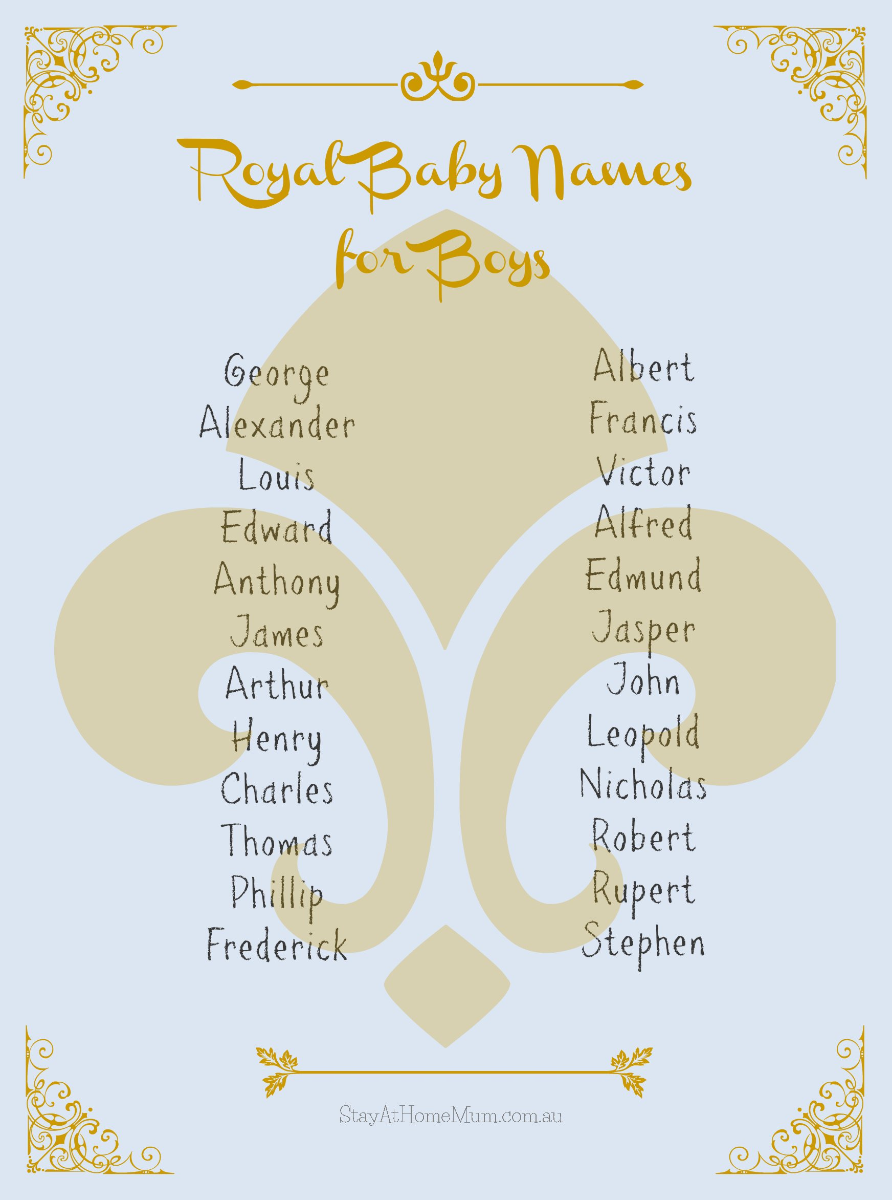 Name Royal Baby