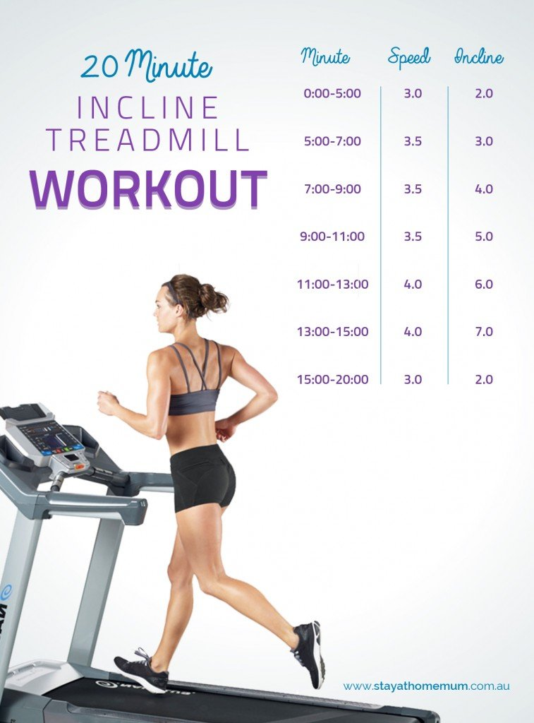 Incline Treadmill Workout | Stay At Home Mum