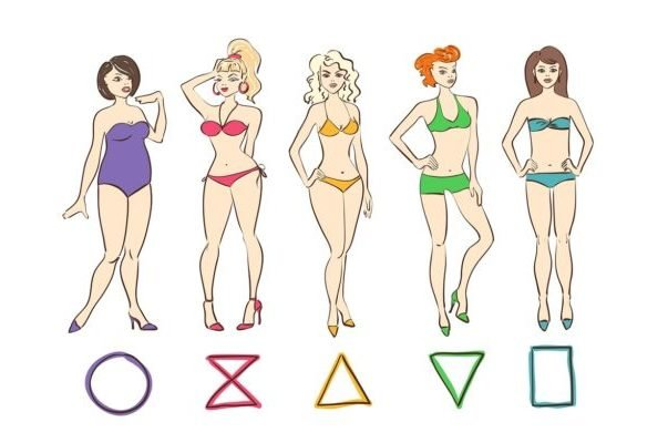 What Your Body Shape Means For Your Health Stay At Home Mum