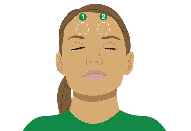 The Headaches Women Have