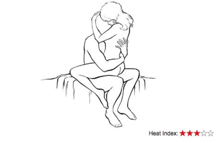 Legs On Shoulder Sex Position