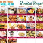 BREAKFAST RECIPES | Stay at Home Mum.com.au